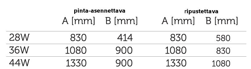 botnia mittatiedot uusi