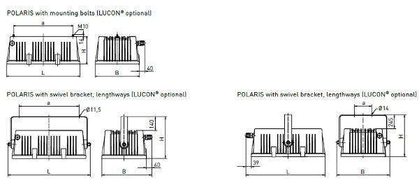 polaris mittakuva
