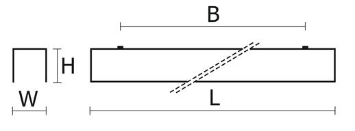 taulu led mittakuva